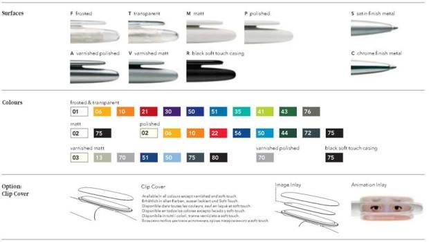 Prodir DS5 kleuren en uitvoering bedrukte pennen van Prikkels BV uit Eindhoven